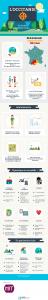 infographieoccitanie2