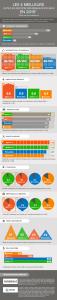 4-meilleurs-outils-gestion-reseaux-sociaux_1