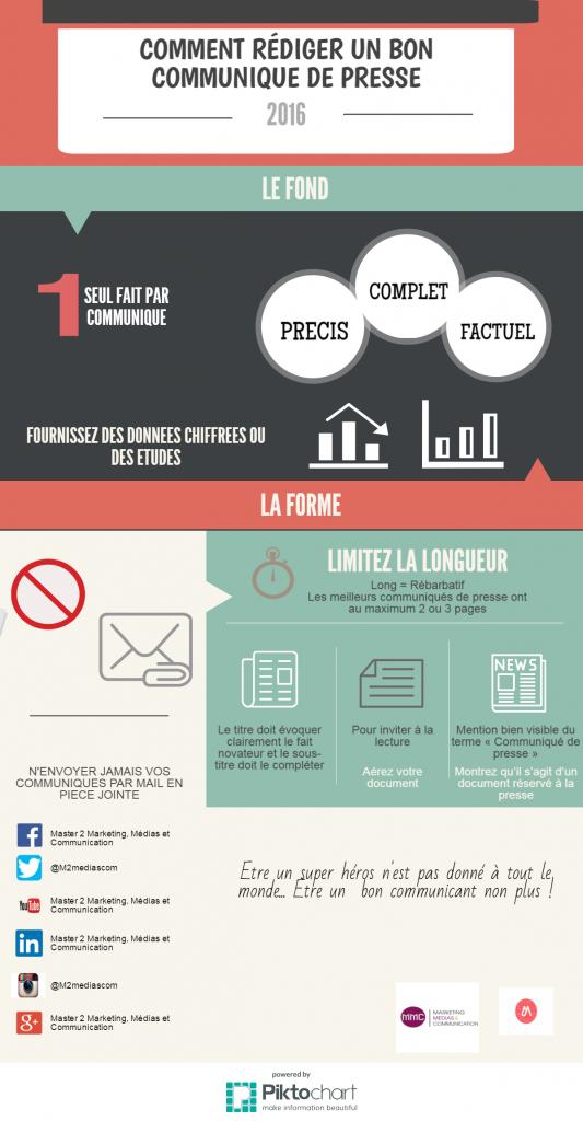 Infographie communique de presse
