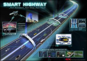 Schéma d'une route intelligente